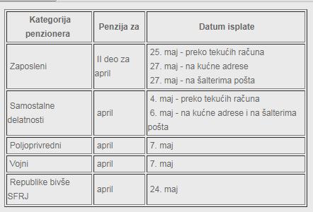Screenshot www.pio.rs