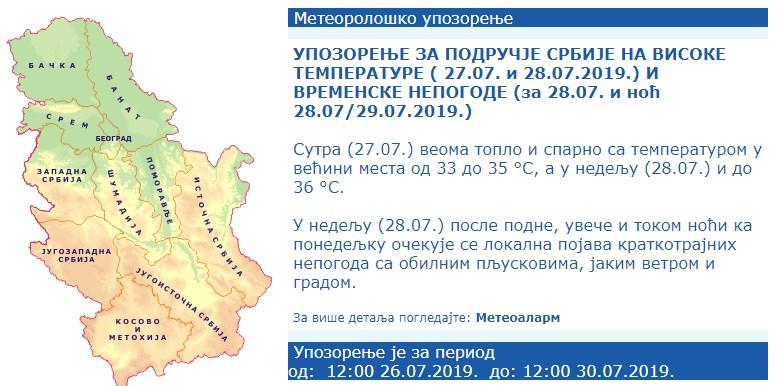 Upozorenje Rhmz Na Visoke Temperature I Vremenske Nepogode Za